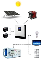 Solar Oasis 500 -- 500 GPD Solar Hybrid Powered Seawater Desalination System (watermaker)